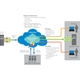 SONICWALL 01-SSC-5045